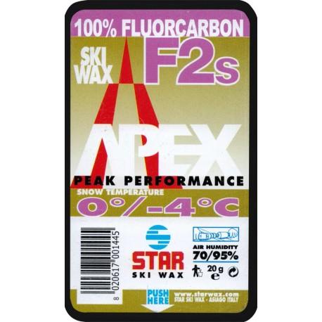 F2S 0°/-4°